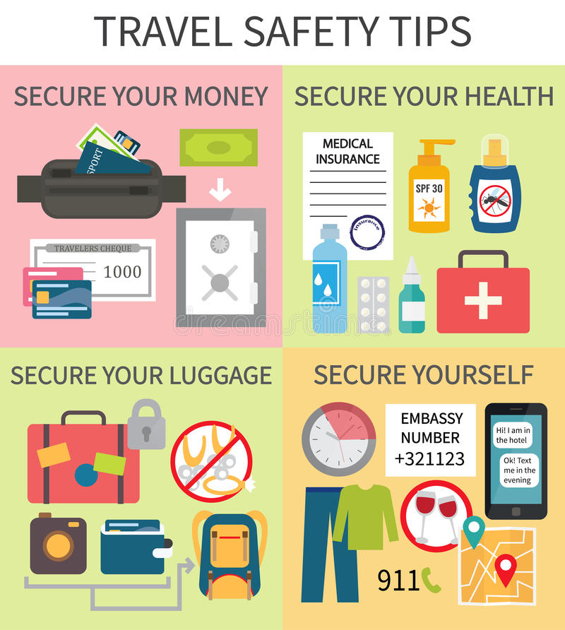 Travel Safety Tips Which Will Keep You Safe Abroad