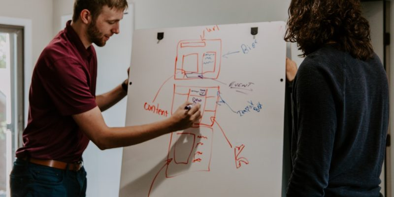 Developing a Brand Strategy, Tips for Business Owners